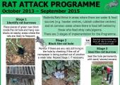 Rat Attack Programme